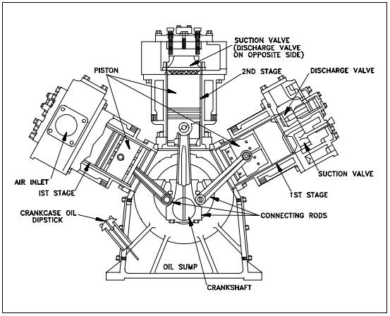 Quiz Help: Introduction to Mechanical Components | EZ-pdh com